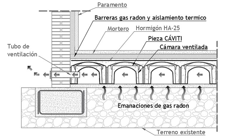 construcción obra nueva medio ambiente