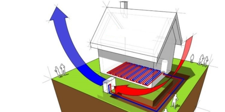 aerotermia construcción geotermia